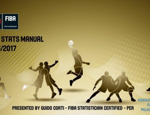 Il manuale FIBA 2016/2017
